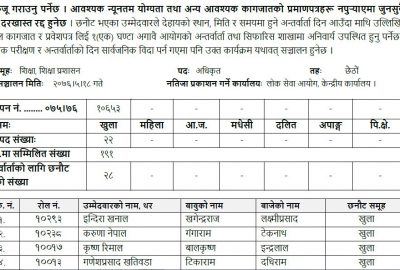 Bi Ni Result By Lok Sewa (School Supervisor) Bidyalaya Nirikshak of Khotang & Ilam Loksewa Office result