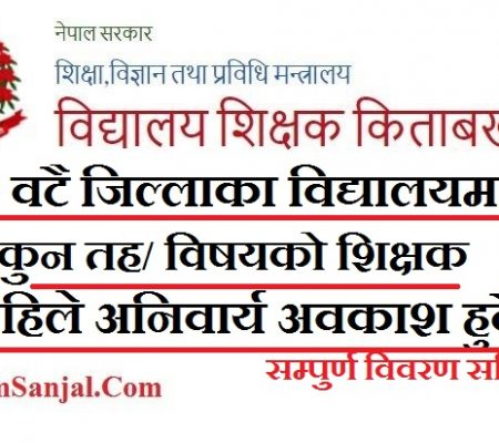 Retired Teacher List of All over Nepal ( Aniwarya Abakash Shikshak List)