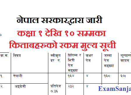 Schools Book New Price List for 2077 by Nepal Government