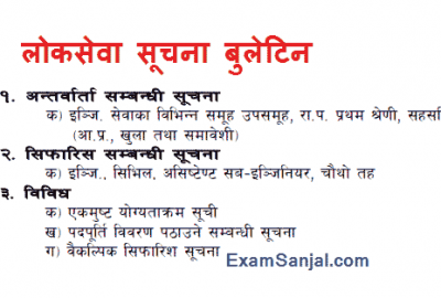 Lok Sewa Aayog Update Notice Bulletin Exam Result