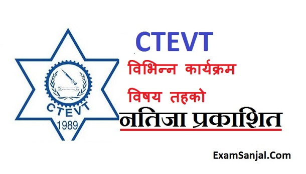 CTEVT Results Special Chance Exam & Ophthalmic Physiotherapy
