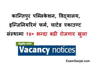 Job Vacancy Notices for Various Account Engineer Teacher