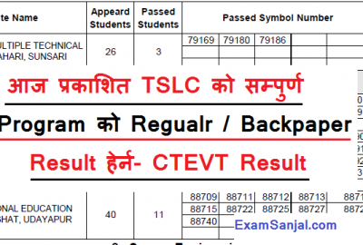 TSLC Result published by CTEVT Back paper & Regular