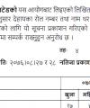 TU Result Master in Environmental Science Tribhuwan University