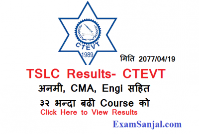 TSLC results published by CTEVT Results Various Program