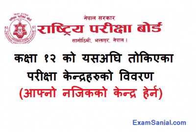 Class 12 previous Exam Center List All over Nepal by NEB