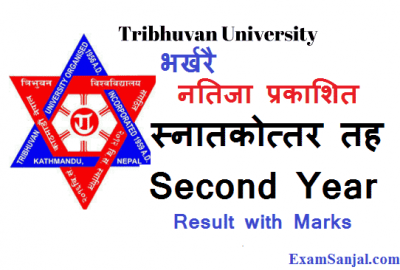 TU Results Latest Published Results Of TU Master Level