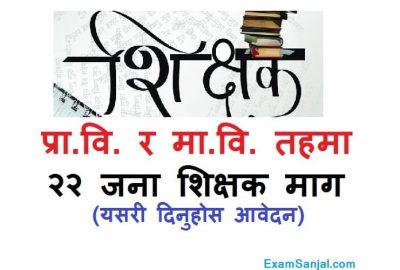 Teacher Teaching Job Vacancy Notices Secondary & Primary Level