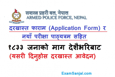 APF Armed Police Force Vacancy Notices Sasastra Prahari Bal