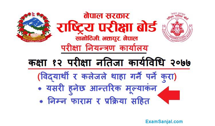 Class 12 Exam Result Conduct Process Evaluation Verification Karyabidhi