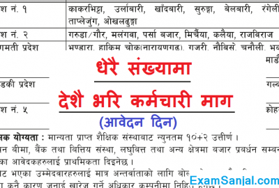 Job Vacancy Notices by Life Insurance Company in various posts