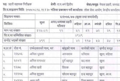 Nepal Police ASI Prahari Sahayak Nirikshak Result Published ASI
