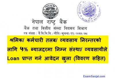 Nepal Rastra Bank Loan Credit Karyabidhi for Business Continuity Procedure