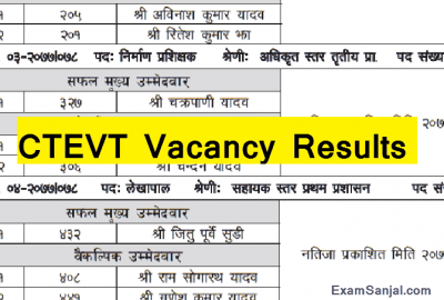 CTEVT Pradesh Vacancy Exam Result Published of various Posts