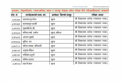 Adhikrit Exam Center Details with Namelist Officer Exam Center