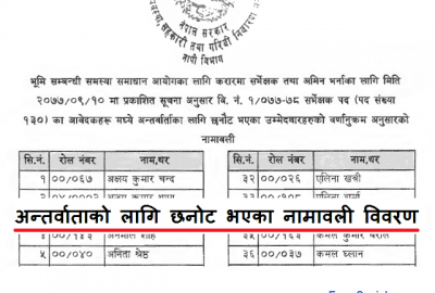 Amin & Surveyer Interview Notice published by Bhumi Bybastha Sahakari Mantralaya