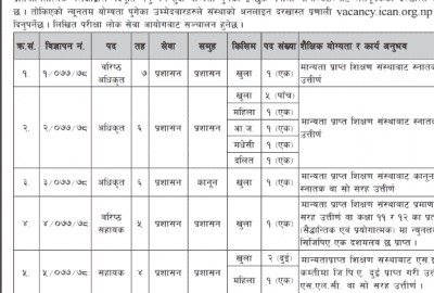 Institute of Chartered Accountant Nepal Vacancy Notice in Officer & Assistant Level