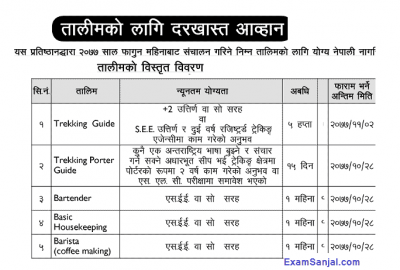 Hotel Management & Tourism Training Application Open by NATHM Nepal