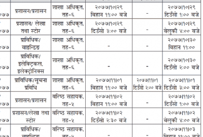 Janak Shiksha Samagari Exam Routine of Practical & Interview