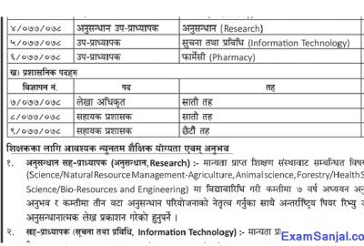 Gandaki University published Vacancy Notice in academic & administrative post