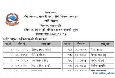 Amin Final Result pubilshed by Napi Bivag Bhumi Byabastha Mantralaya