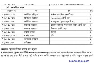 Gandaki University Job Vacancy Notice administrative & educational posts