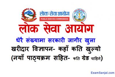 Kharidar Vacancy Notice by Lok Sewa Aayog PSC Kharidar Application Open