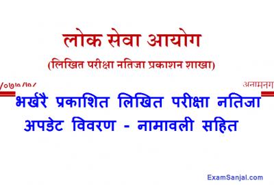 Kharidar Result of Kathmandu Jaleshwor Ilam Dhankuta Khotang Lok Sewa