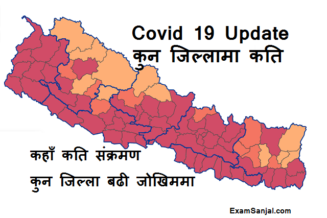Covid 19 Update Districtwise Data Status of Nepal
