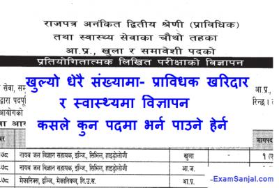 Prabihik Kharidar Vacancy Lok Sewa Health Service Vacancy