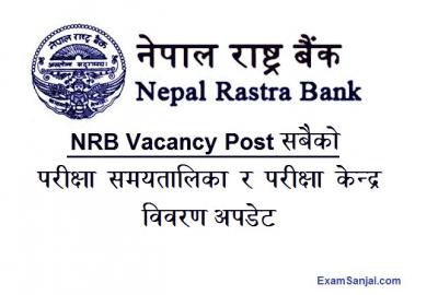 NRB Nepal Rastra Bank Vacancy Post Exam Routine Exam Center
