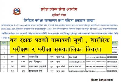 Lumbini Pradesh Lok Sewa Ban Rakshak Final Name List PPSC online