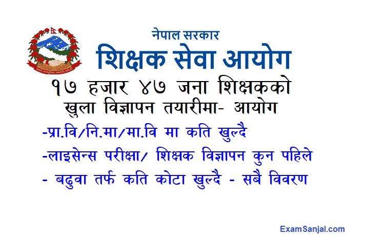 TSC Teacher Service Commission Shikshak Sewa Aayog prepare for Vacancy