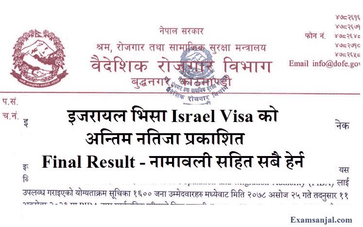 Israel Care Giver Final Result Israel Working Visa Nepal Final Result