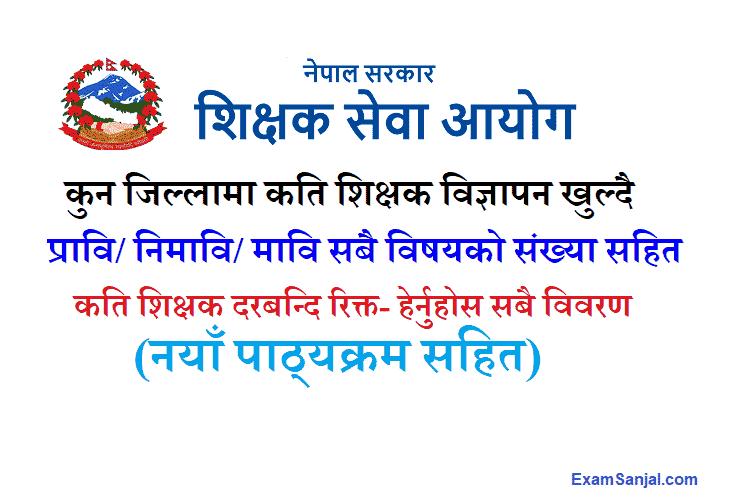 Teacher Service Commission Shikshak Sewa Vacancy Post Darbandi Districtwise TSC